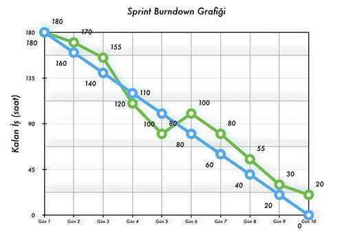 bringdown-grafigi